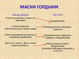 Очищение от гордыни. Практикум с Ириной Шухаевой